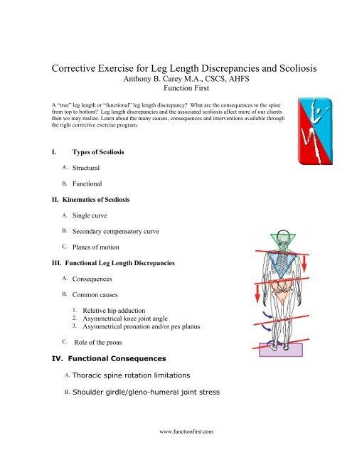 Corrective Exercise For Leg Length Discrepancies And