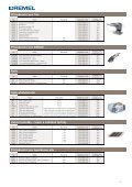 Bosch Dremel cenik 13 CZ_3.indd - pollet - Page 7