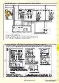 Zustimmungs- schalter - Seite 6