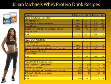 Jillian Michaels Shake Recipe - Musictoday