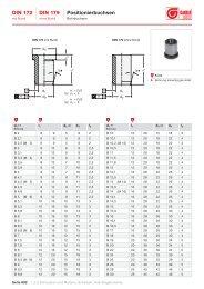 DIN 172 DIN 179 Positionierbuchsen - Ganter