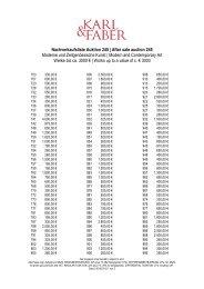 Nachverkaufsliste Auktion 245 | After sale auction 245 ... - Karl & Faber