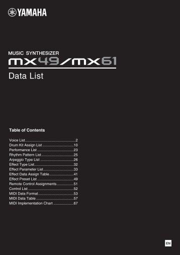 MX49/MX61 Data List - Motifator.com