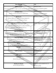 Catalog - Page 2
