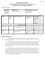 California Quick Reference (Chart Only) - ILRC