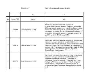 Załącznik nr 1 Opis techniczny przedmiotu ... - PGE Dystrybucja