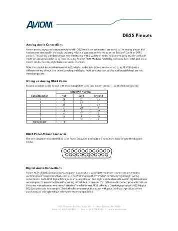 Famous Aviom Template Picture Collection - Certificate Resume ...