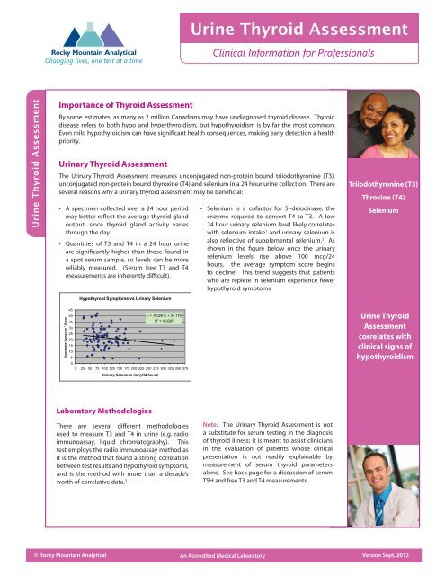 Urine Thyroid Assessment - Rocky Mountain Analytical