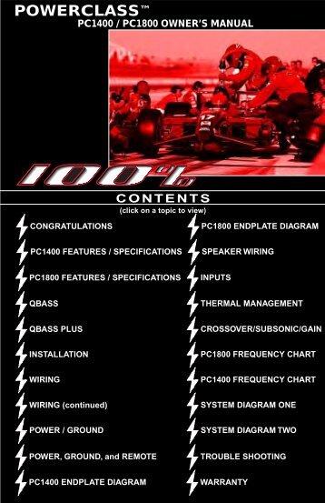 Contents - Precision Power