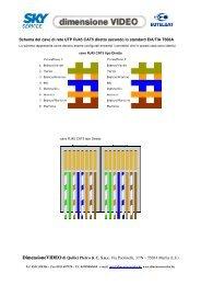 Schema di collegamento cavo di rete - Dimensione Video
