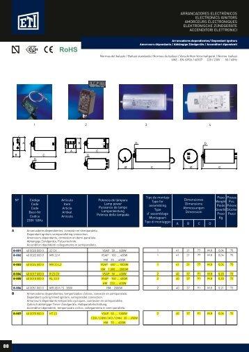 Descaga pdf de la sección - ETI, S.A.