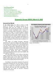 Economic Survey 2005/5, March 6, 2005