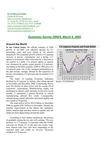 Economic Survey 2005/5, March 6, 2005