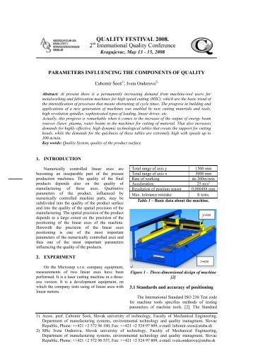 PARAMETERS INFLUENCING THE COMPONENTS OF QUALITY