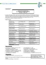 30 URBA Périmètre d 'études BLUM - Issy-les-Moulineaux