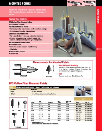 Norton mounted points - Acorn Industrial Products Co