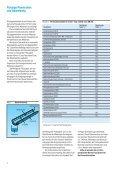 Tyvek®und Tychem® Schutzkleidung - Germanex - Seite 5