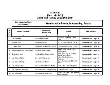 Punjab - women on reserved seats PA Election 2013