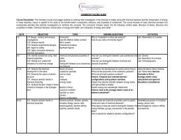 chemistry lab curriculum guide 2013 1 A rubric to guide curriculum development of undergraduate chemistry laboratory  the path traced out by the laboratory curriculum may be modified to address .