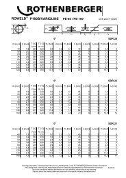 ROWELD P160B/VARIOLINE PE-80 / PE-100 - E S L, a.s.