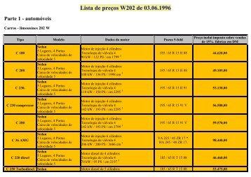 Lista de preços W202 de 03.06.1996 Parte 1 - automóveis