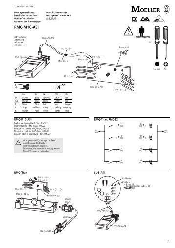 RMQ-M1C-ASI - Moeller