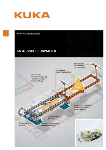 KS AUSSCHLEUSWAGEN - KUKA Systems