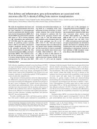 Host defense and inflammatory gene polymorphisms are associated ...