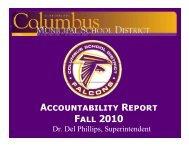 Proficient & Advanced - Columbus Municipal School District