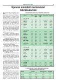 Megújult üvegház a kutatás szolgálatában - MTA Mezőgazdasági ... - Page 3