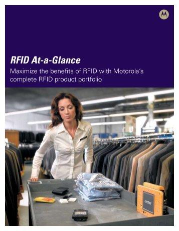 RFID At-a-Glance