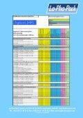 Verbrauchsmaterialien für - Markus Bruckner Analysentechnik - Seite 2