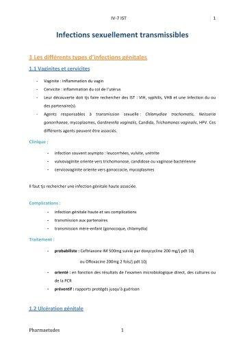 6-2-Maladies sexuellement transmissibles - PharmaEtudes