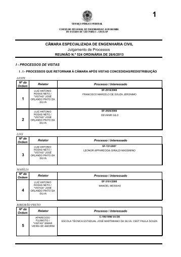 REUNIÃO ORDINÁRIA nº 524 - 26/06/2013 (Arquivo em ... - Crea-SP