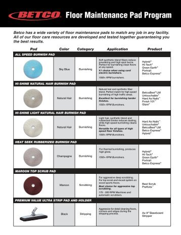 90979-92 Betco Floor Pad Lit.FH11 - Betco Corporation