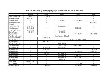 Konzultační hodiny pedagogických pracovníků školní rok 2011-2012