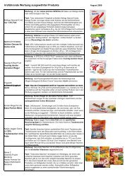 Tabelle irreführende Werbung.xlsx
