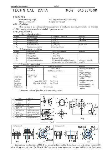TECHNICAL INFORMATION SHEET NEMOTO NP-AC (Acetylene