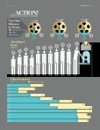 the MexiCan filM industry - Page 4