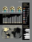 the MexiCan filM industry - Page 5