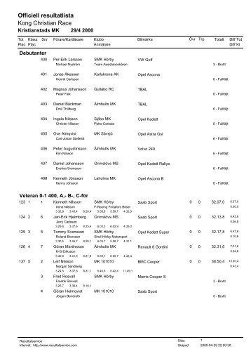 Officiell resultatlista Kong Christian Race - Resultatservice