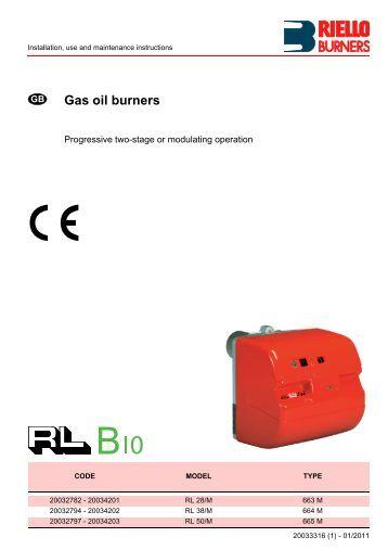 Burners Manual