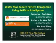 Wafer Map Failure Pattern Recognition Using Artificial Intelligence