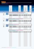 Glühlampen Incandescent Lamps Lampes à ... - lampia AB - Page 6