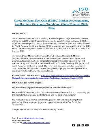 jsb market research carbon nanotubes market