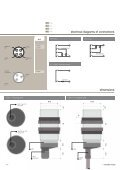Download - Welotec GmbH - Page 7