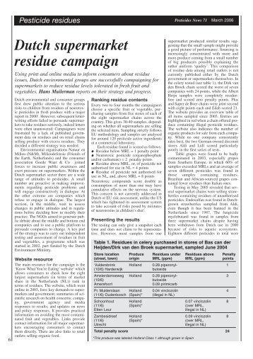 Dutch supermarket residue campaign - Pesticide Action Network UK