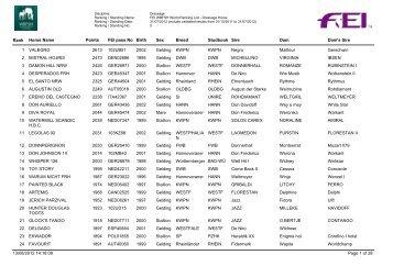 Horses_ranking_dressage_july - wbfsh