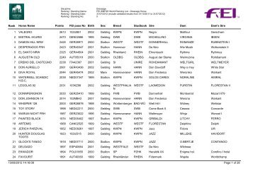 Horses_ranking_dressage_july - wbfsh