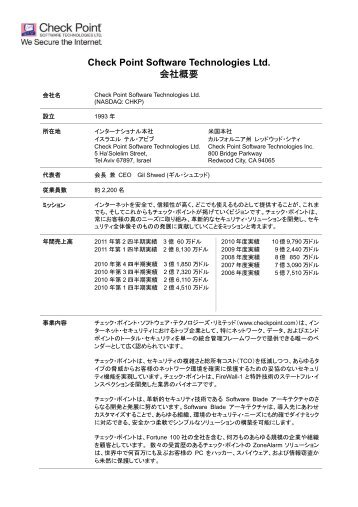 Check Point Software Technologies Ltd. 会社概要 - チェック・ポイント ...